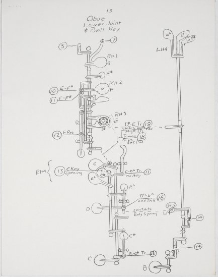 Page from journal created by Arthur H. Benade. Acoustical Theory - Woodwind BOIK (Book of Infinite Knowledge) misc. subjects., 1970-1986. (M1711_S3_B74_F1)