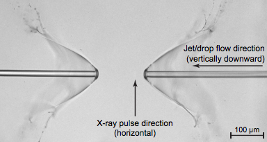 Water jet with x-ray pulse