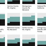 Screenshot from Propublica data visualization