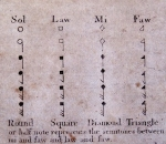 Detail showing shape notes used in four-syllable fasola solmization, in The Easy Instructor (Albany, NY, 1808)