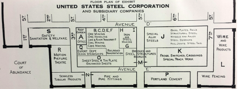 US Steel exhibit