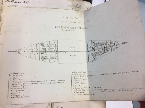 A drawing of the holds of the H.M.S. Gladiator by James B. Hay.