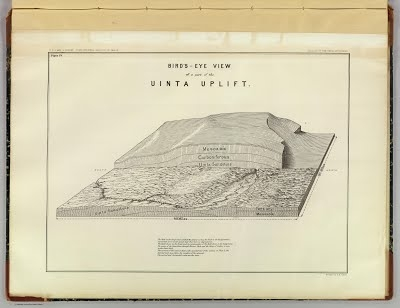 Bird's-eye view of a part of the Uinta Uplift, in Atlas accompanying the report on the geology of a portion of the Uinta Mountains ... , Geological and Geographical Survey of the Territories (U.S.), 1876
